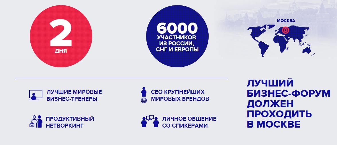 SYNERGY GLOBAL FORUM пройдет в столице России в октябре