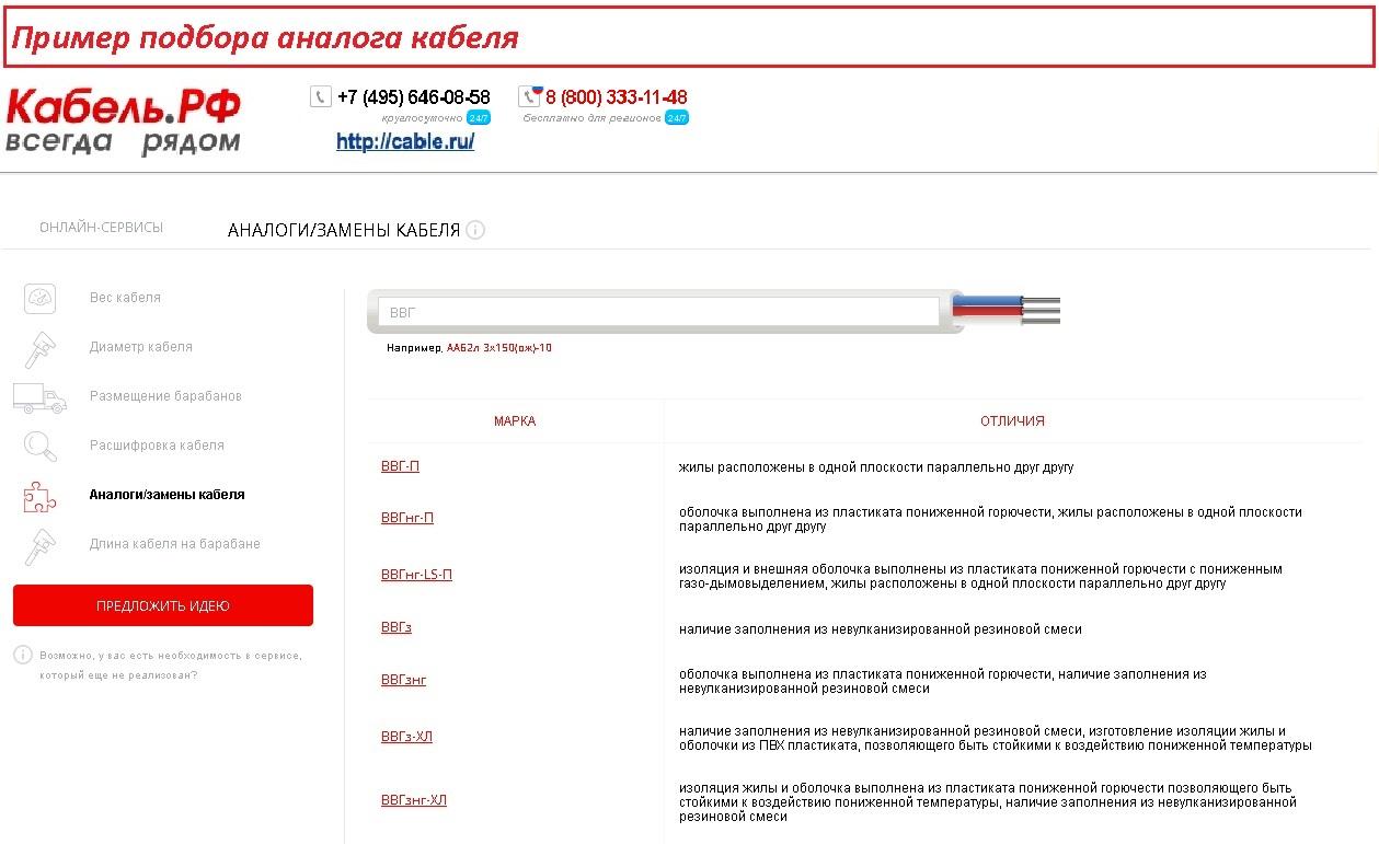 Нужен аналог кабеля? Есть решение на интернет представительстве организации « Кабель. РФ»!